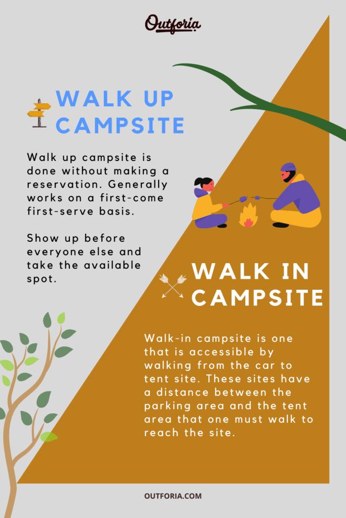 Walk up vs Walk In Graphics