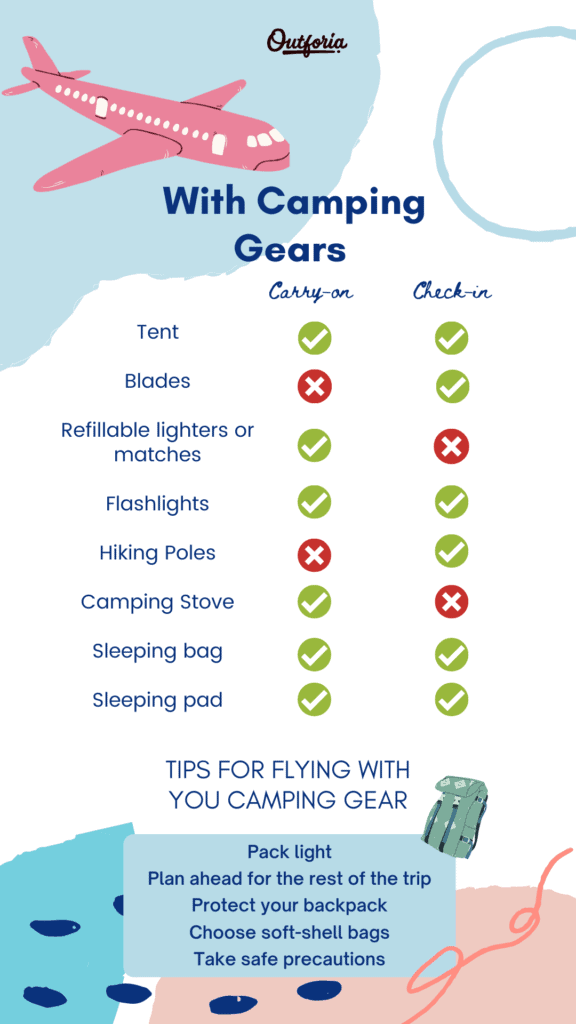 Flying with camping gear info graphic