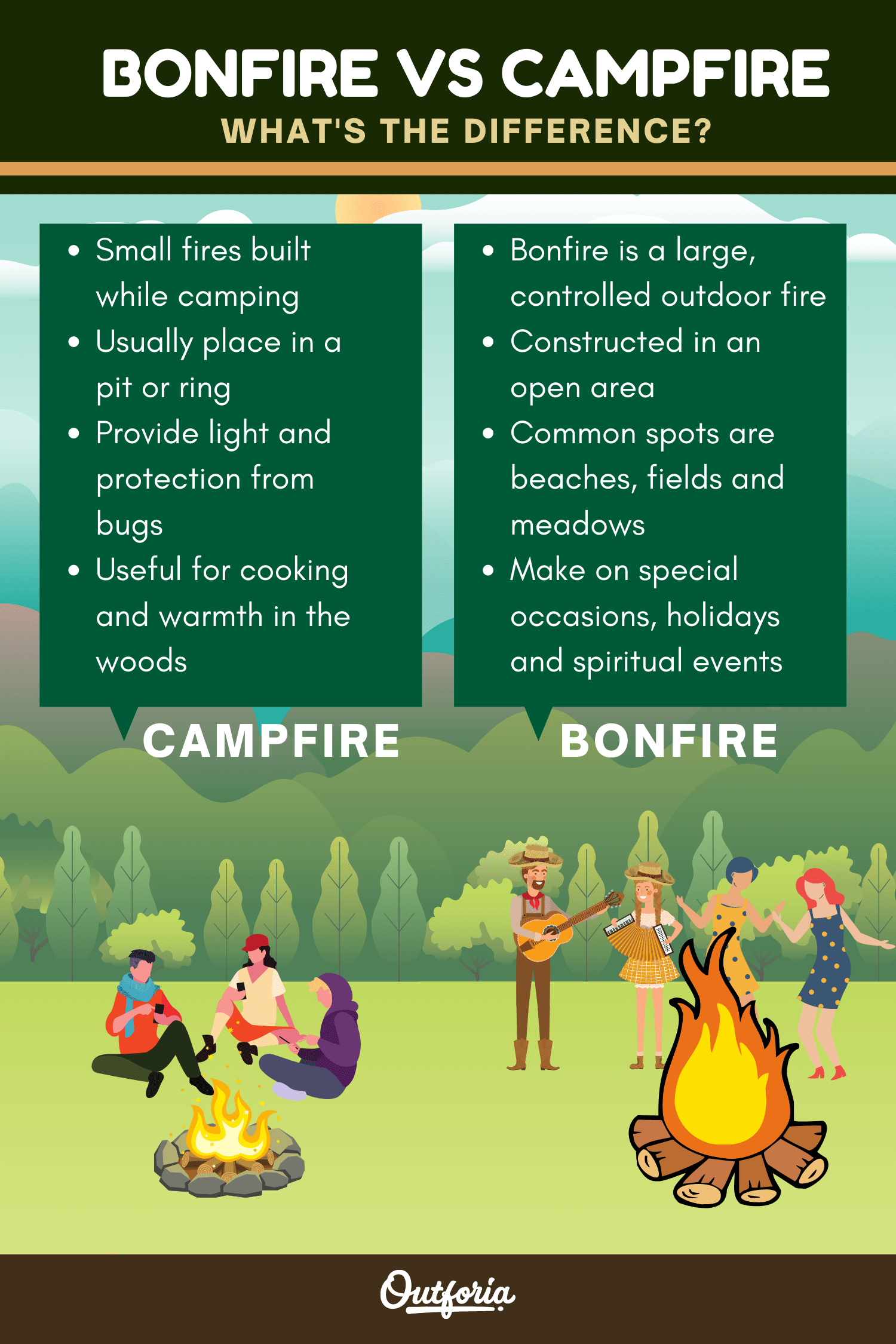 infographic about the difference of bonfire and campfire