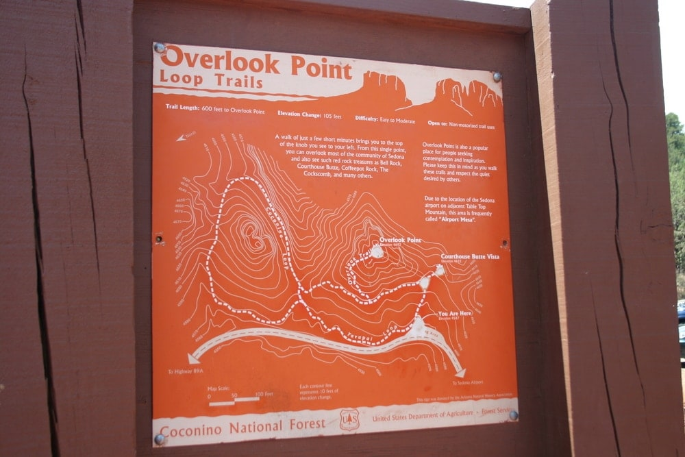 Interpretative trail sign to guide hikers