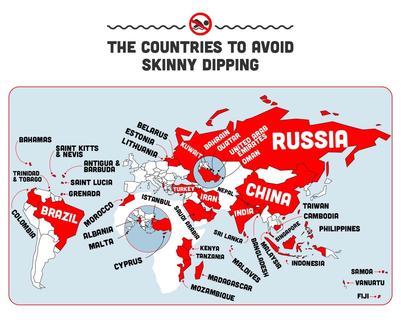 top countries to avoid skinny dipping